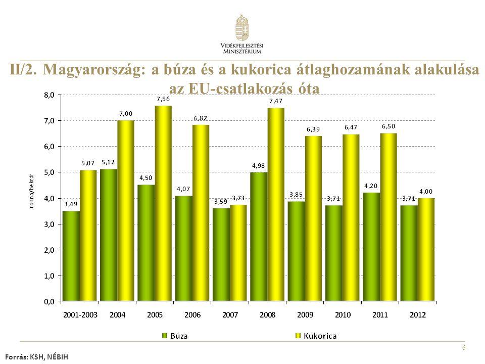 II/2. Magyarország: a búza és a kukorica átlaghozamának alakulása az EU-csatlakozás óta