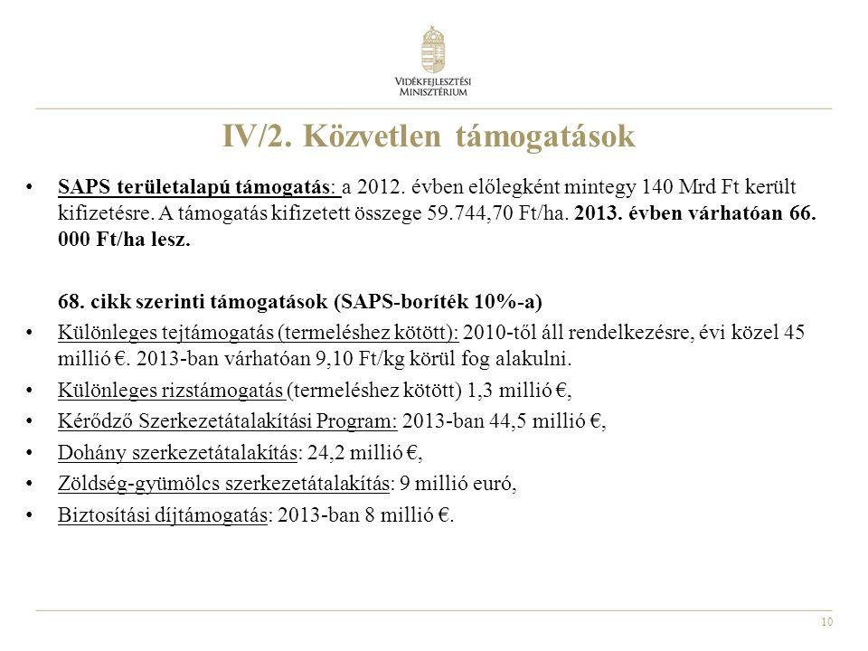 IV/2. Közvetlen támogatások