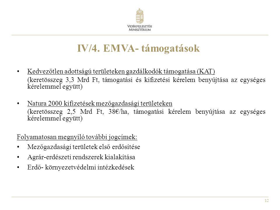 IV/4. EMVA- támogatások Kedvezőtlen adottságú területeken gazdálkodók támogatása (KAT)
