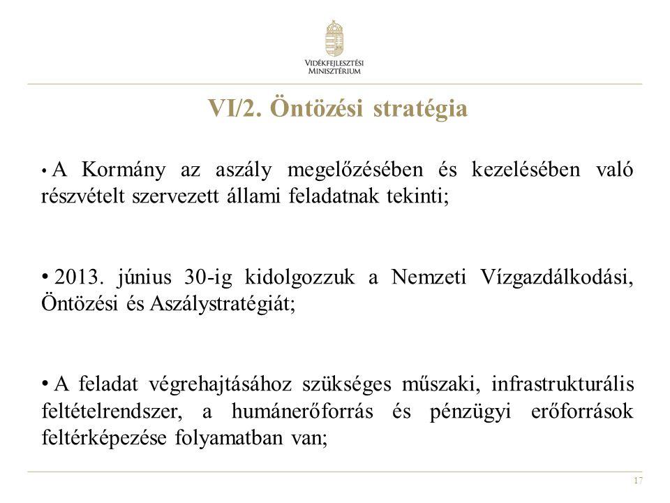 VI/2. Öntözési stratégia