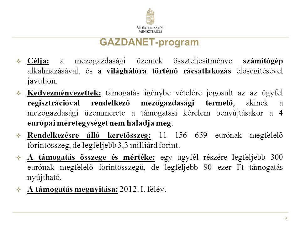 GAZDANET-program