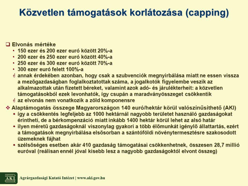 Közvetlen támogatások korlátozása (capping)