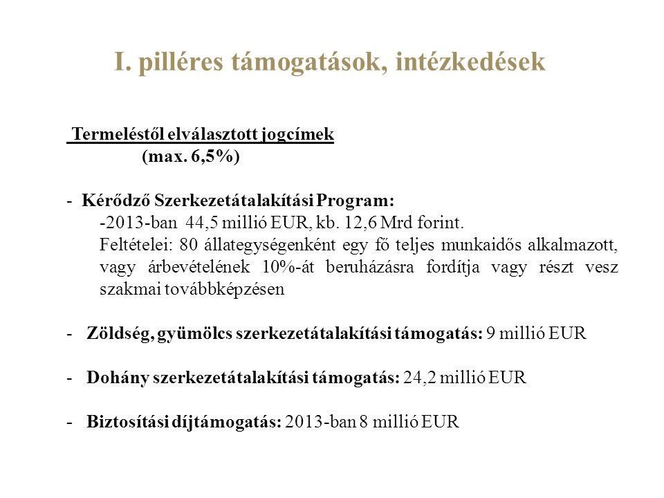 I. pilléres támogatások, intézkedések