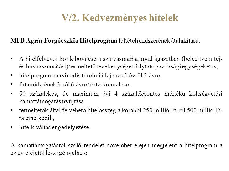 V/2. Kedvezményes hitelek