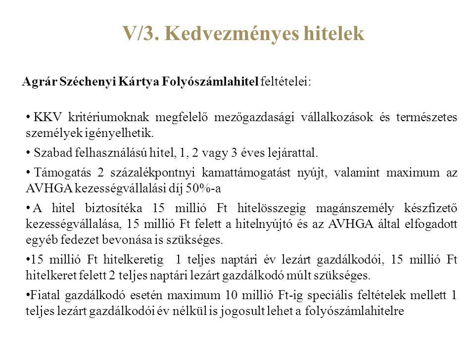 V/3. Kedvezményes hitelek