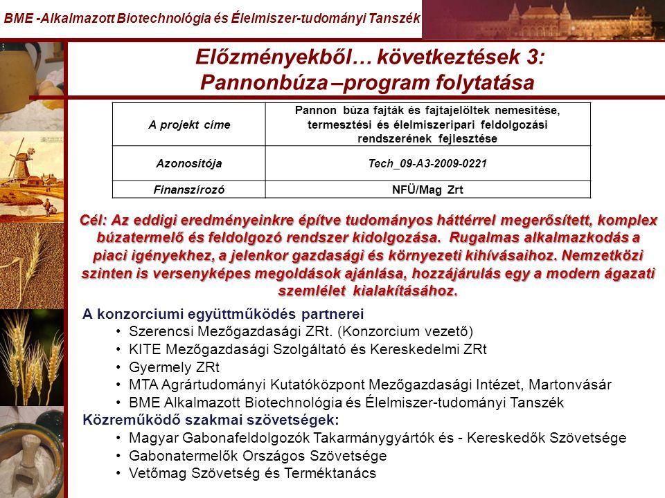 Előzményekből… következtések 3: Pannonbúza –program folytatása