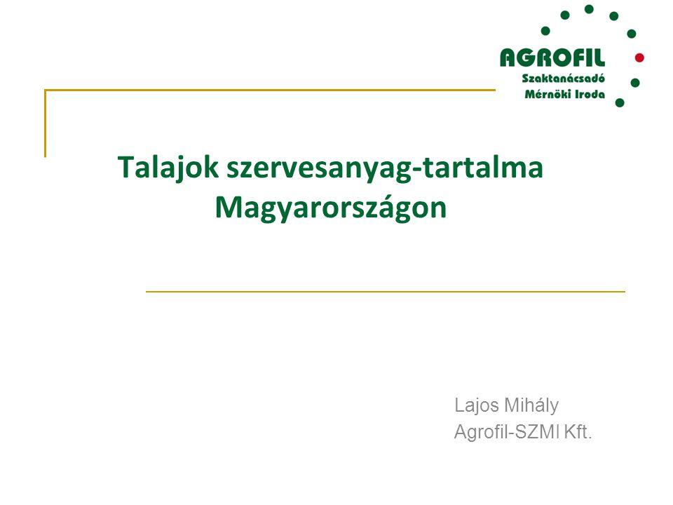 Talajok szervesanyag-tartalma Magyarországon