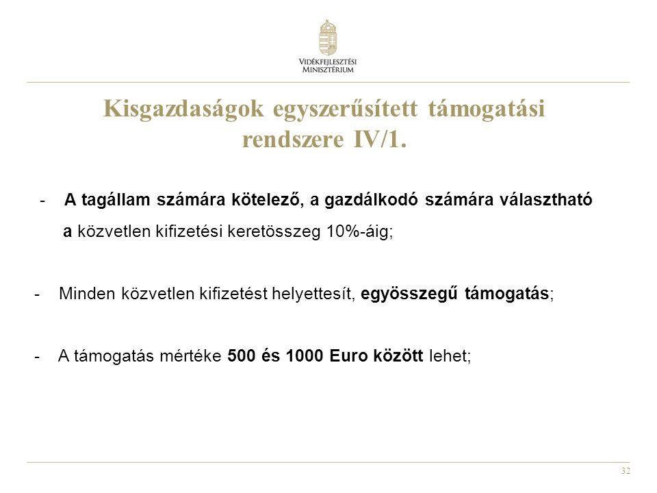 Kisgazdaságok egyszerűsített támogatási rendszere IV/1.