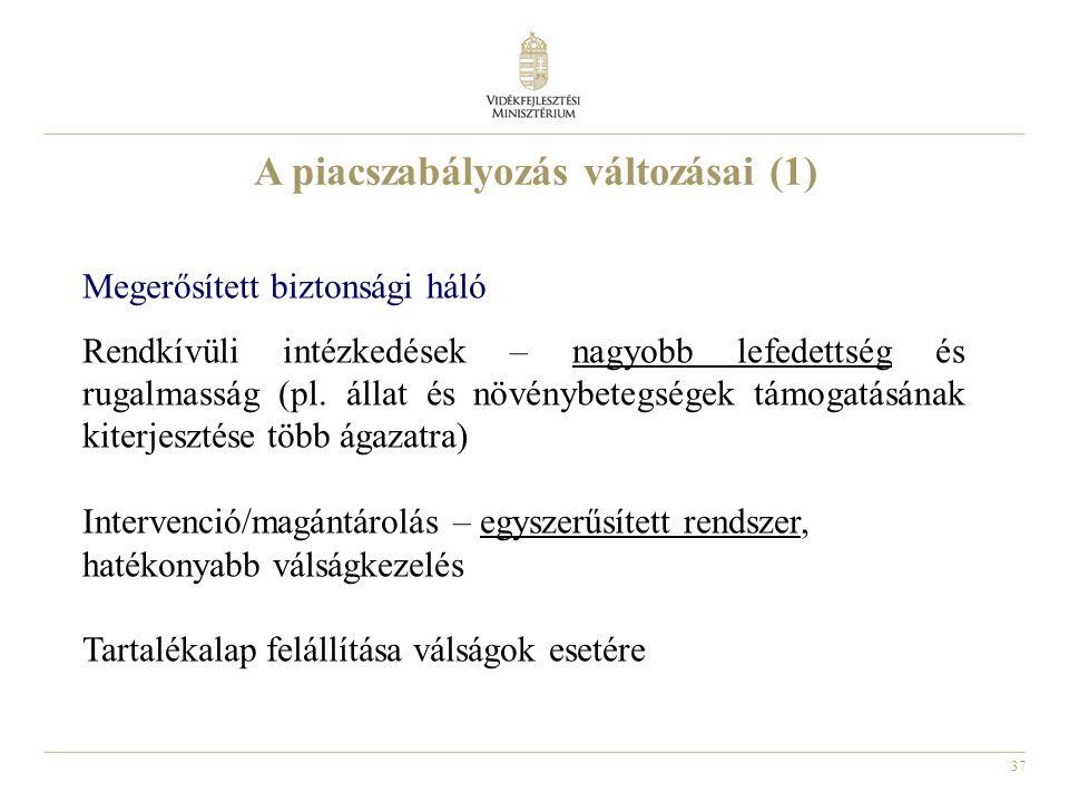 A piacszabályozás változásai (1)