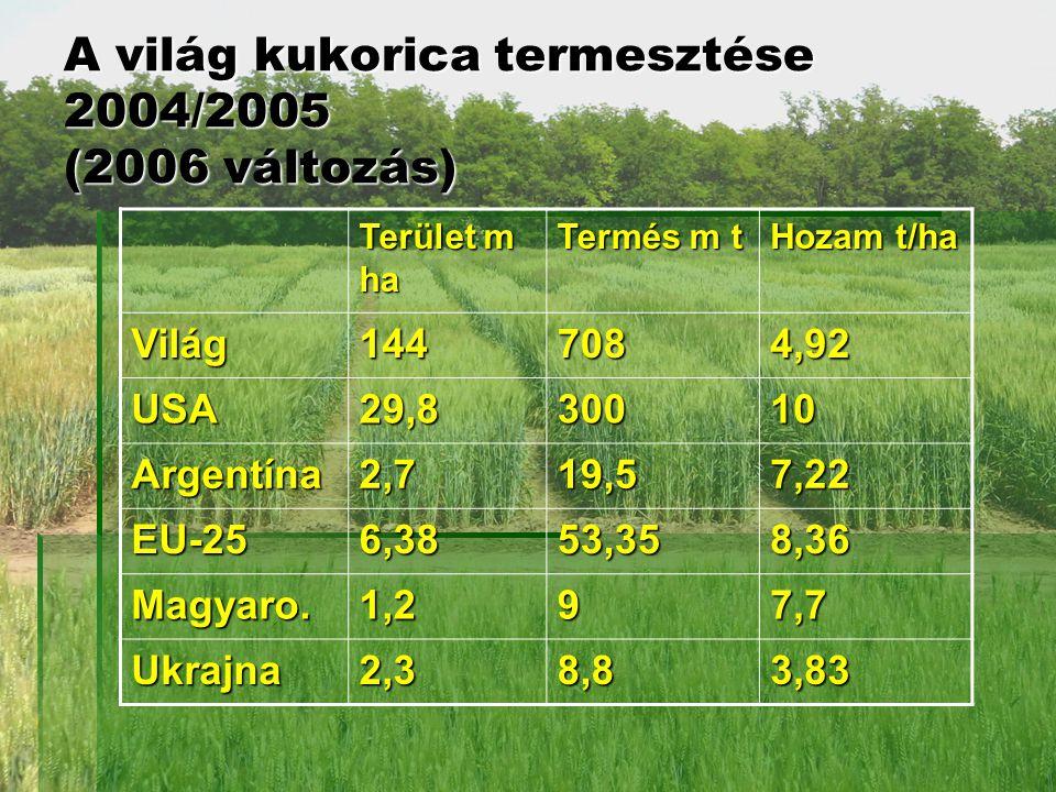 A világ kukorica termesztése 2004/2005 (2006 változás)