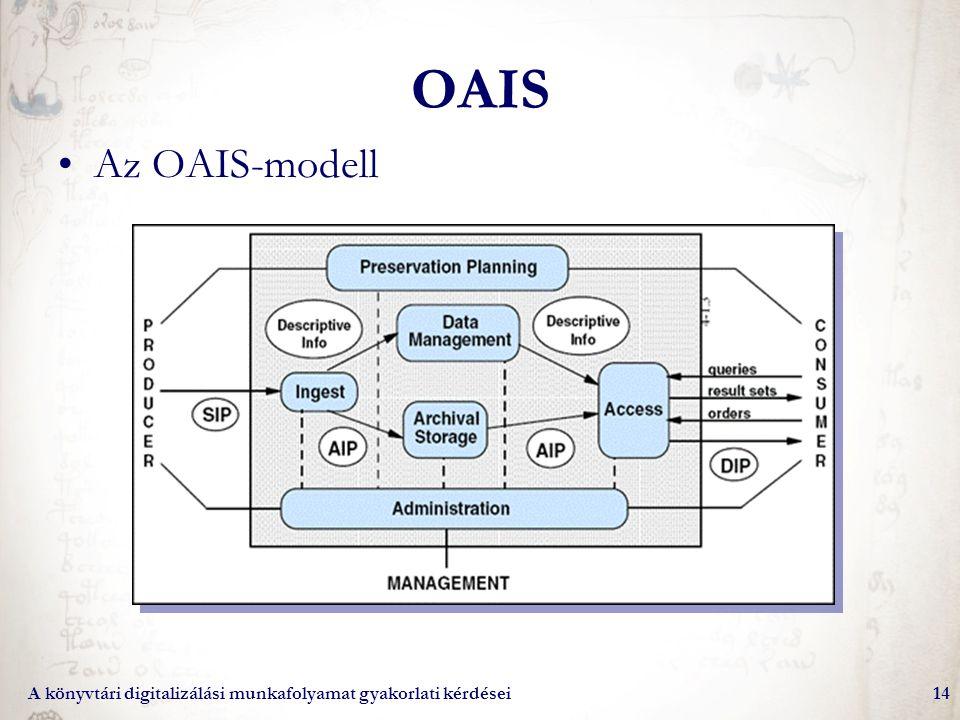 OAIS Az OAIS-modell A könyvtári digitalizálási munkafolyamat gyakorlati kérdései