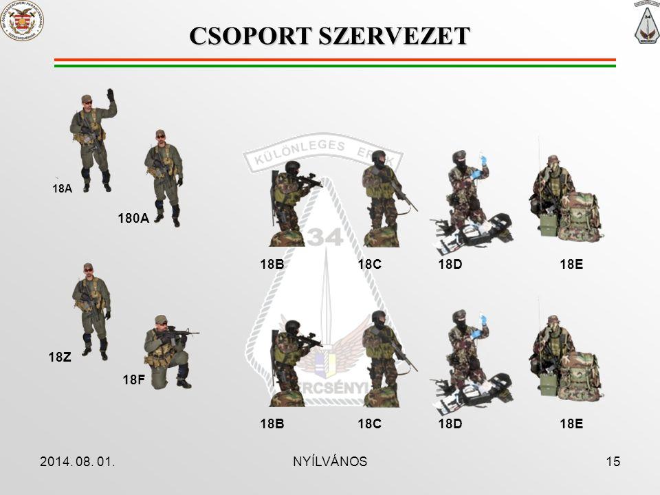 CSOPORT SZERVEZET 180A 18B 18C 18D 18E 18Z 18F 18B 18C 18D 18E