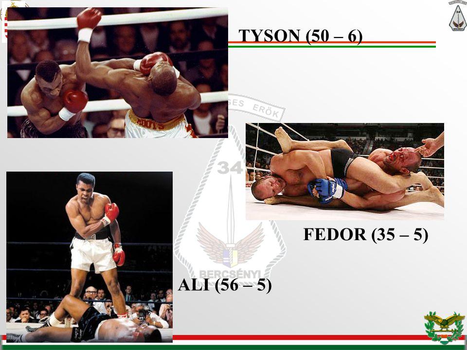 TYSON (50 – 6) FEDOR (35 – 5) ALI (56 – 5)