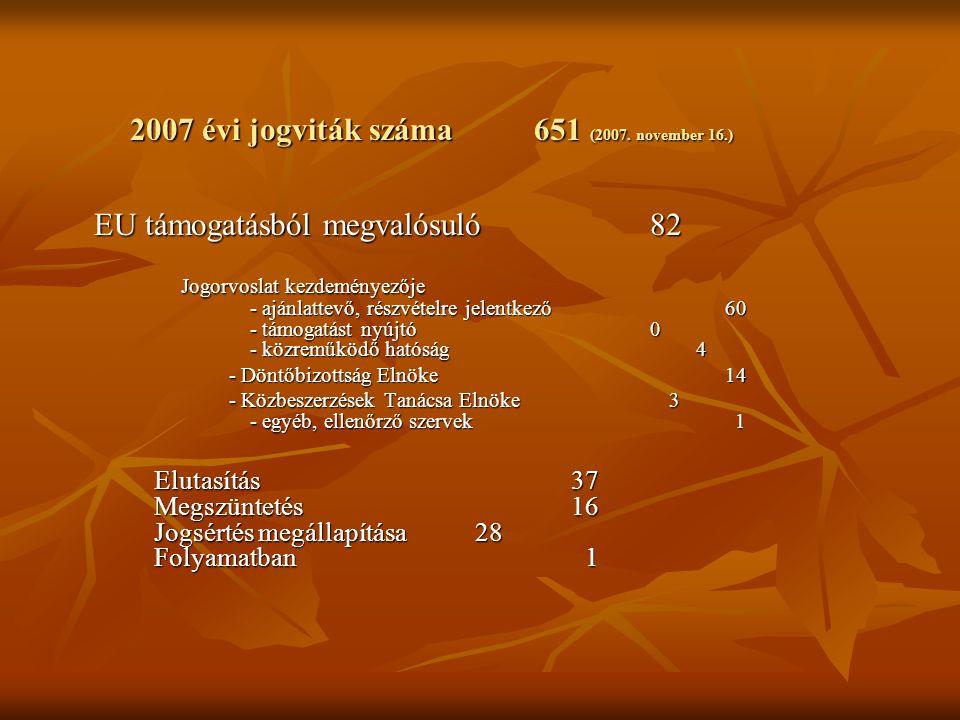 2007 évi jogviták száma 651 (2007. november 16.)