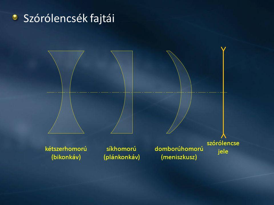 Szórólencsék fajtái szórólencse jele kétszerhomorú (bikonkáv)