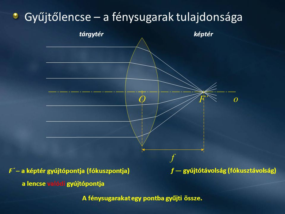 f — gyújtótávolság (fókusztávolság)