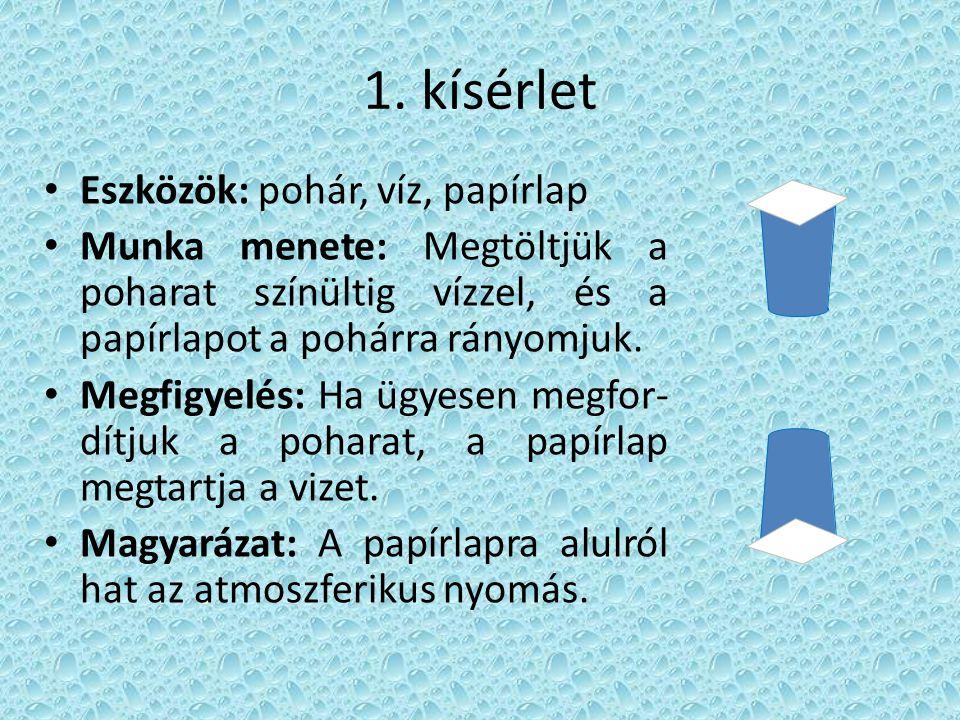 1. kísérlet Eszközök: pohár, víz, papírlap