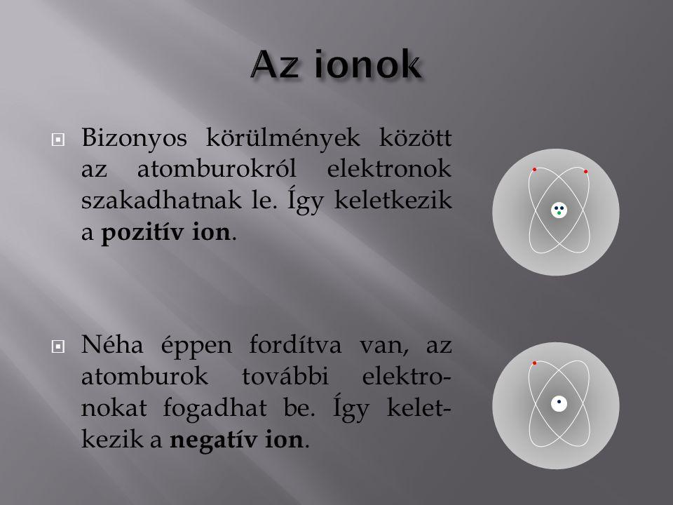 Az ionok Bizonyos körülmények között az atomburokról elektronok szakadhatnak le. Így keletkezik a pozitív ion.