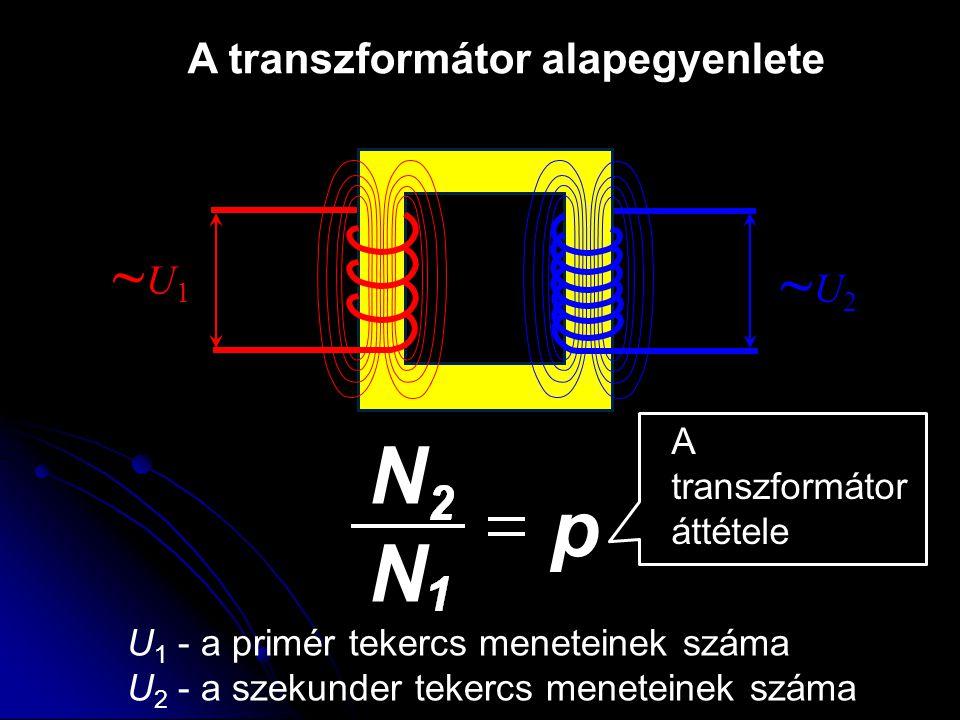 N p N ~U1 ~U2 A transzformátor alapegyenlete A transzformátor áttétele