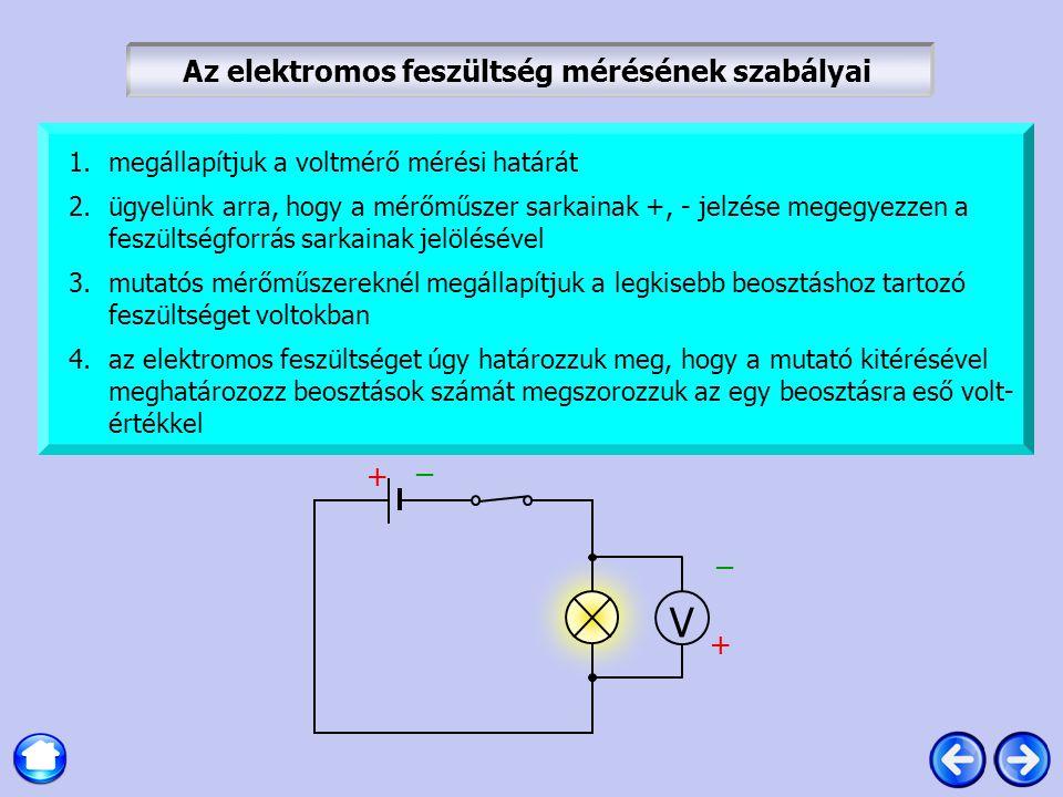Az elektromos feszültség mérésének szabályai