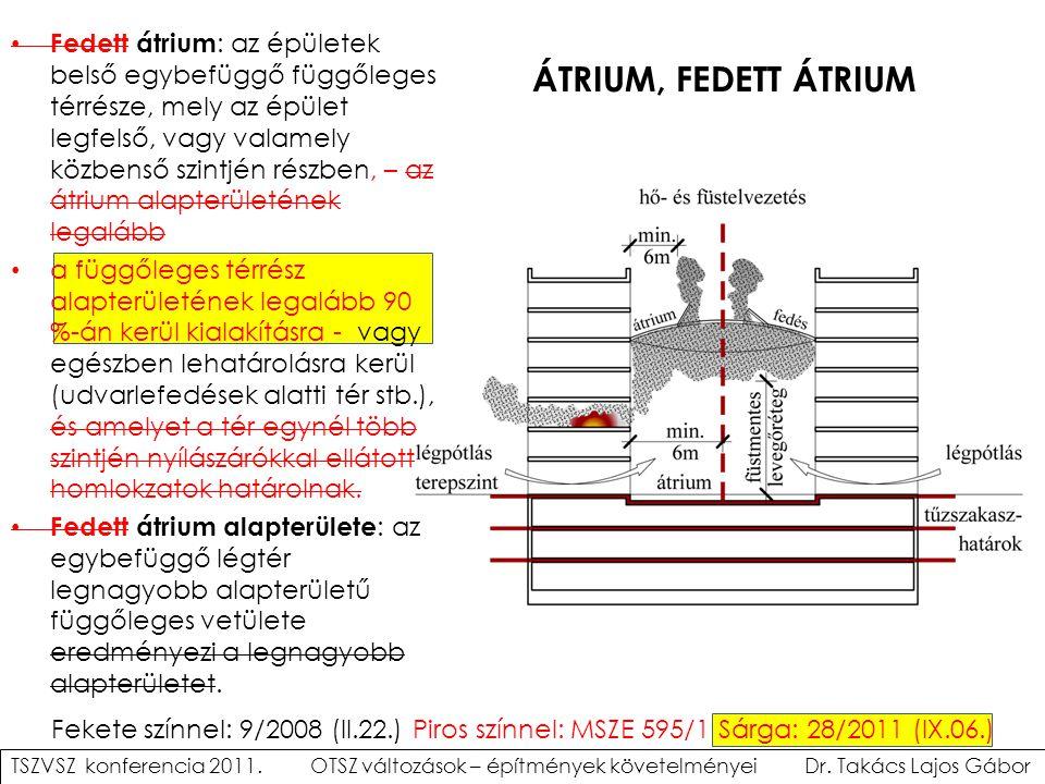 Fedett átrium: az épületek belső egybefüggő függőleges térrésze, mely az épület legfelső, vagy valamely közbenső szintjén részben, – az átrium alapterületének legalább