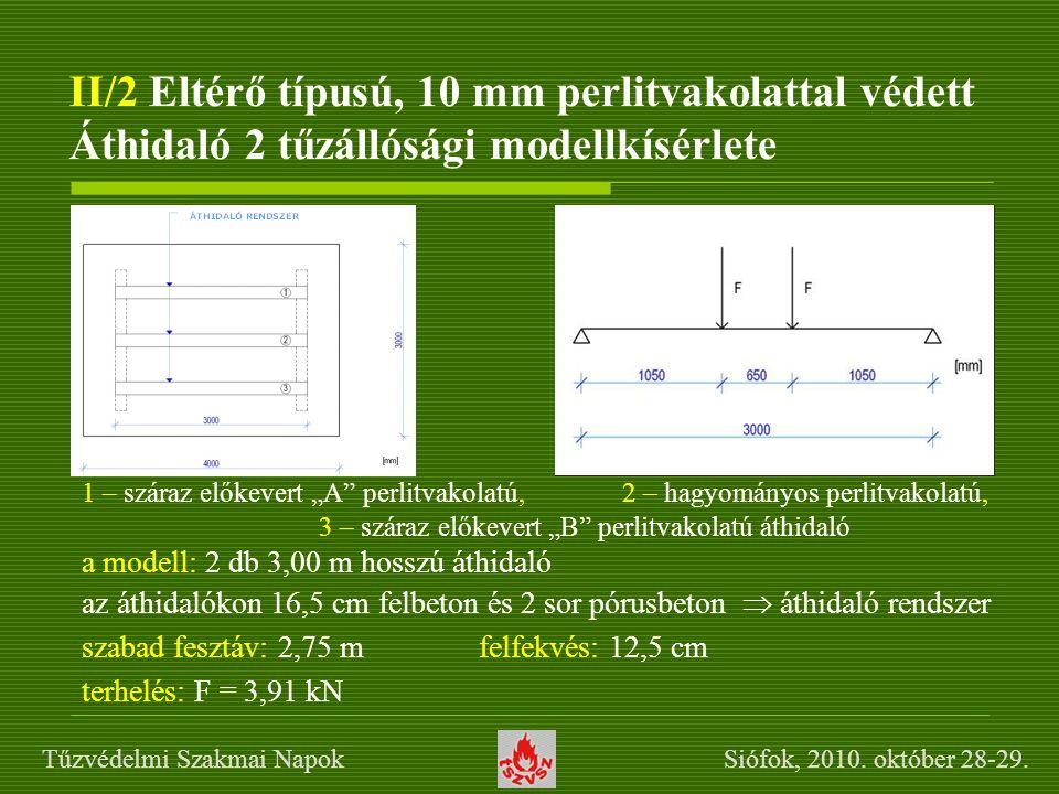 II/2 Eltérő típusú, 10 mm perlitvakolattal védett Áthidaló 2 tűzállósági modellkísérlete