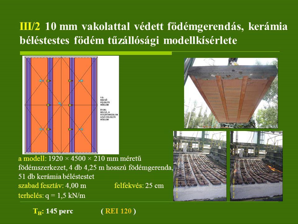 III/2 10 mm vakolattal védett födémgerendás, kerámia béléstestes födém tűzállósági modellkísérlete