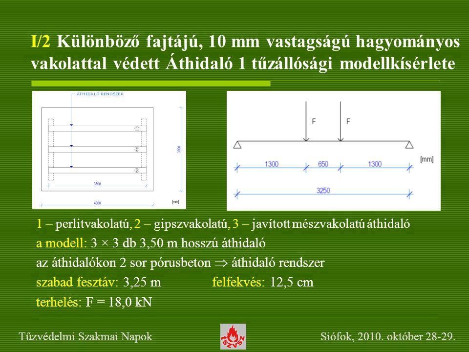 I/2 Különböző fajtájú, 10 mm vastagságú hagyományos vakolattal védett Áthidaló 1 tűzállósági modellkísérlete