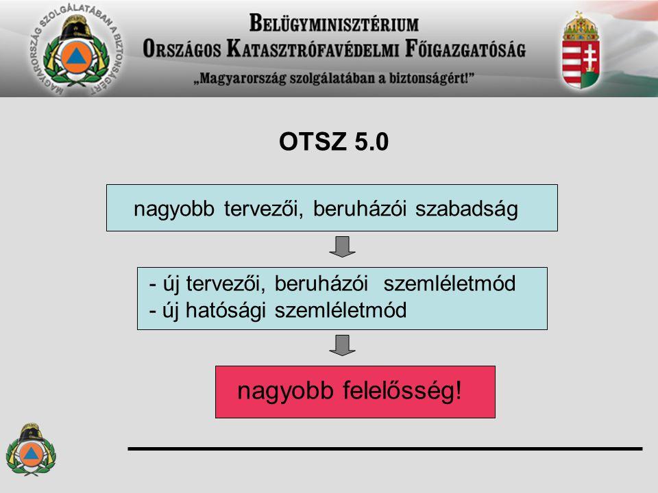 OTSZ 5.0 nagyobb felelősség! nagyobb tervezői, beruházói szabadság
