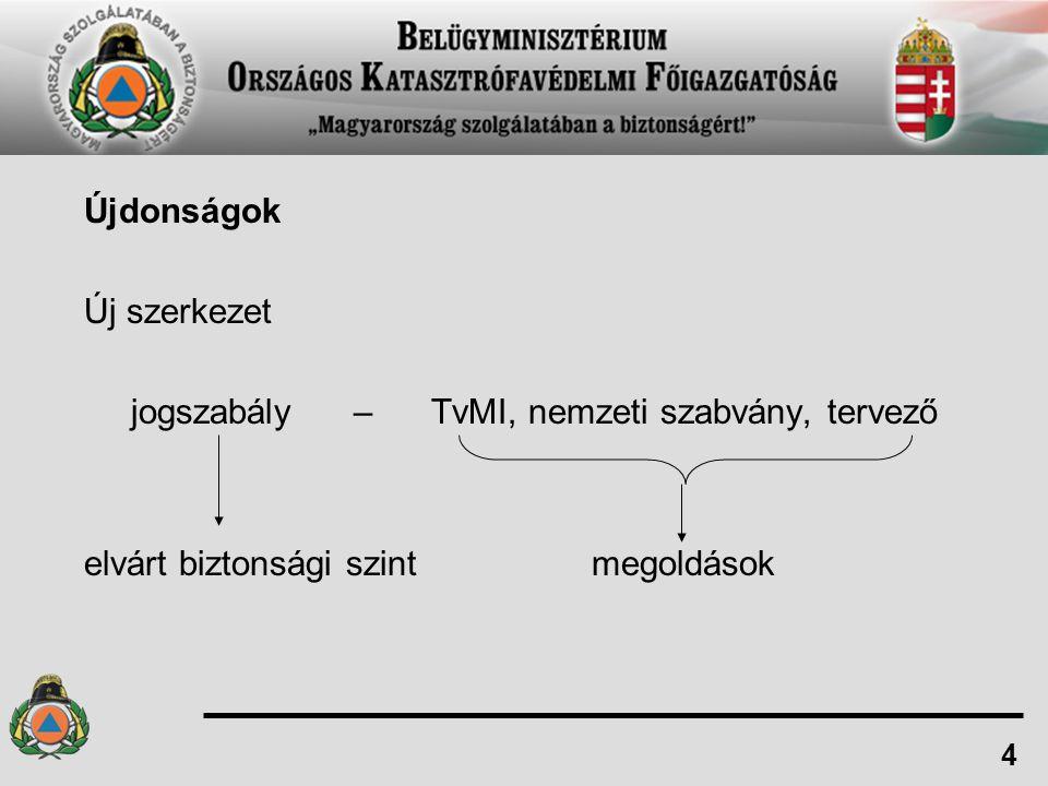 jogszabály – TvMI, nemzeti szabvány, tervező