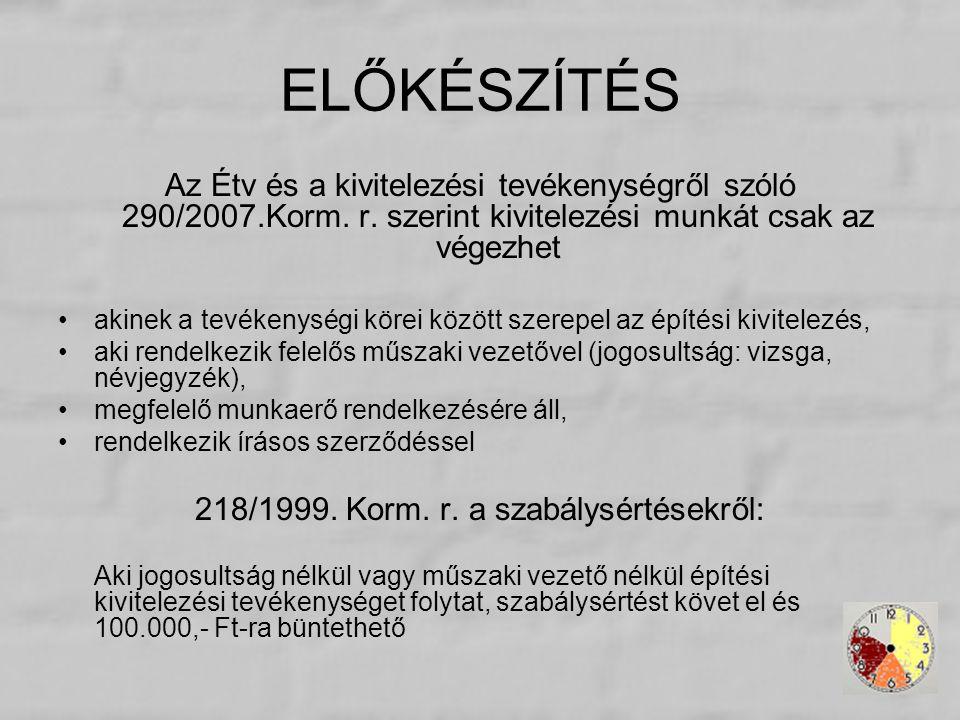 218/1999. Korm. r. a szabálysértésekről: