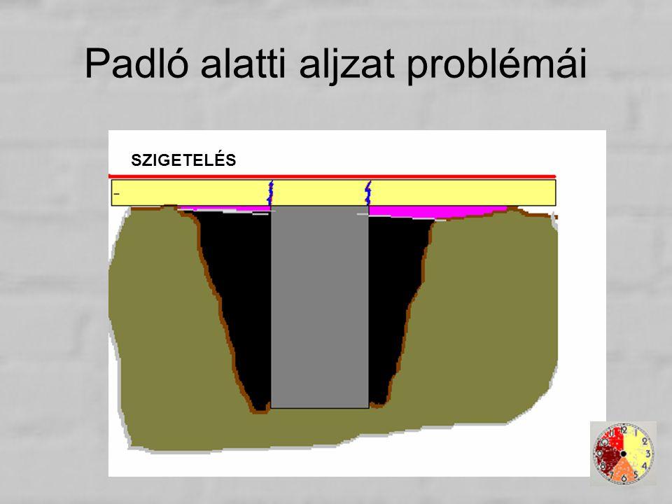 Padló alatti aljzat problémái
