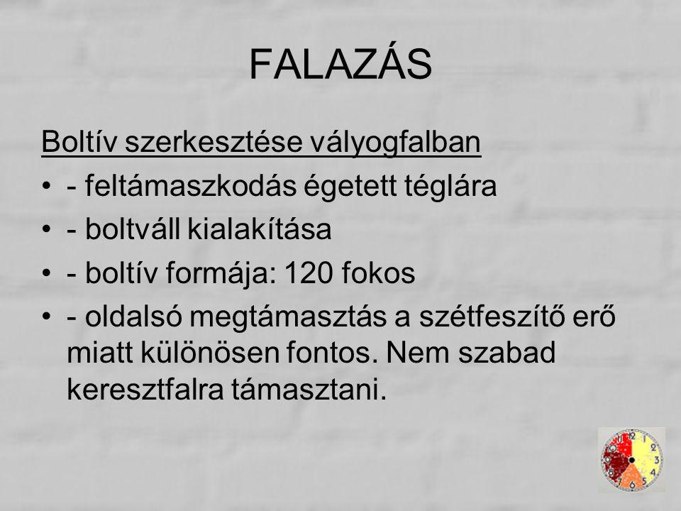 FALAZÁS Boltív szerkesztése vályogfalban