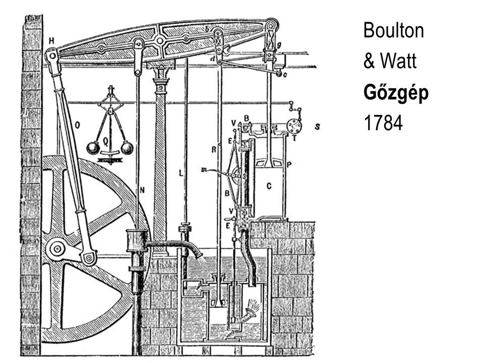 Boulton & Watt Gőzgép 1784