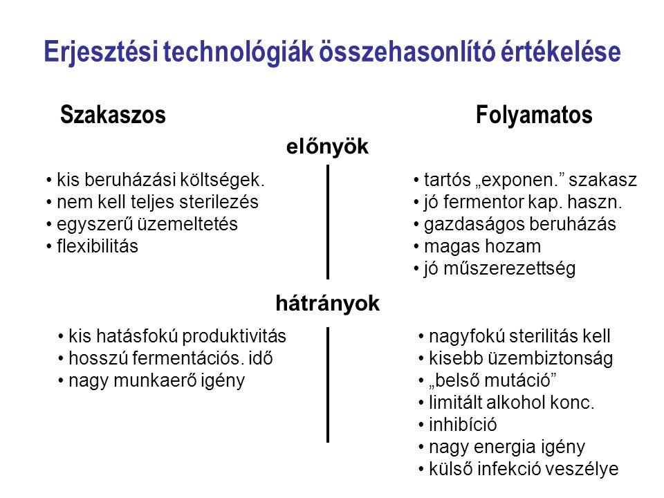 Erjesztési technológiák összehasonlító értékelése