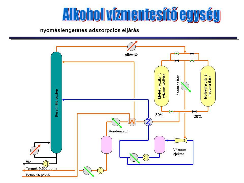 Alkohol vízmentesítő egység