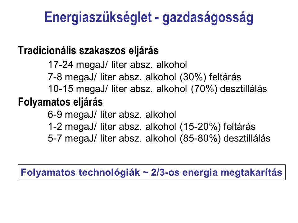 Energiaszükséglet - gazdaságosság