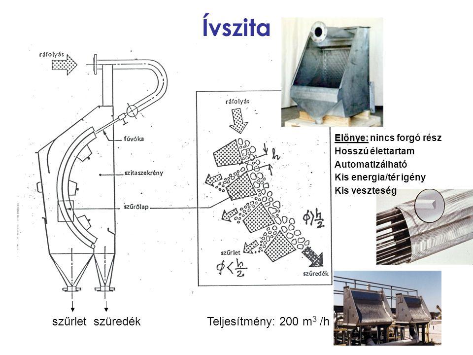 Ívszita szűrlet szüredék Teljesítmény: 200 m3 /h