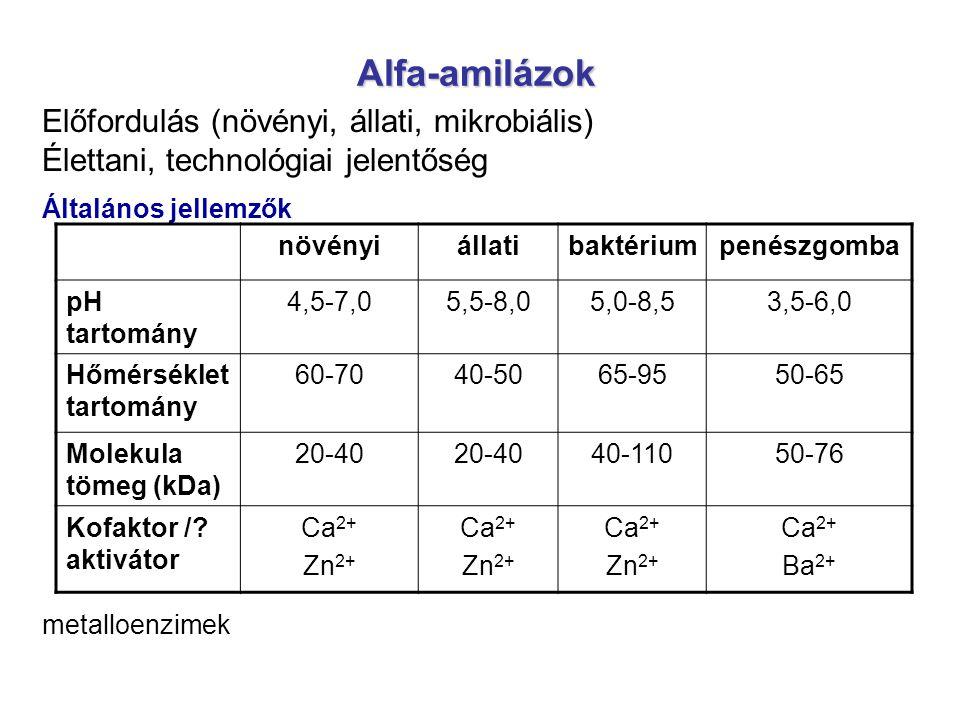 Alfa-amilázok Előfordulás (növényi, állati, mikrobiális)