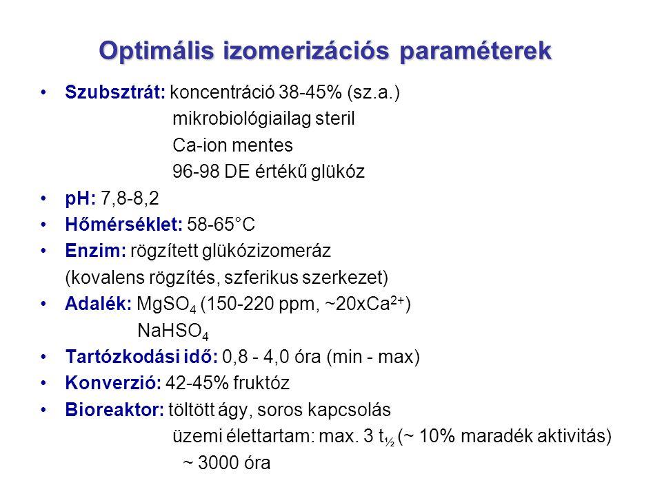 Optimális izomerizációs paraméterek