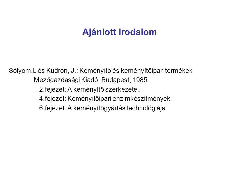 Ajánlott irodalom Sólyom,L és Kudron, J.: Keményítő és keményítőipari termékek. Mezőgazdasági Kiadó, Budapest, 1985.
