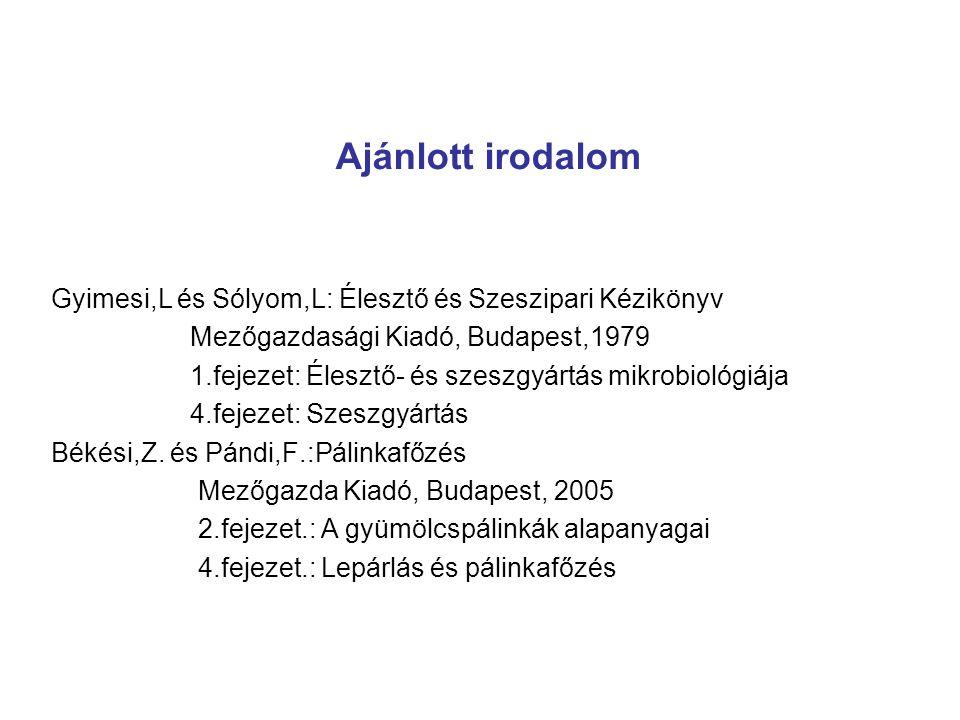 Ajánlott irodalom Gyimesi,L és Sólyom,L: Élesztő és Szeszipari Kézikönyv. Mezőgazdasági Kiadó, Budapest,1979.
