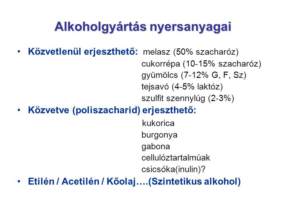 Alkoholgyártás nyersanyagai