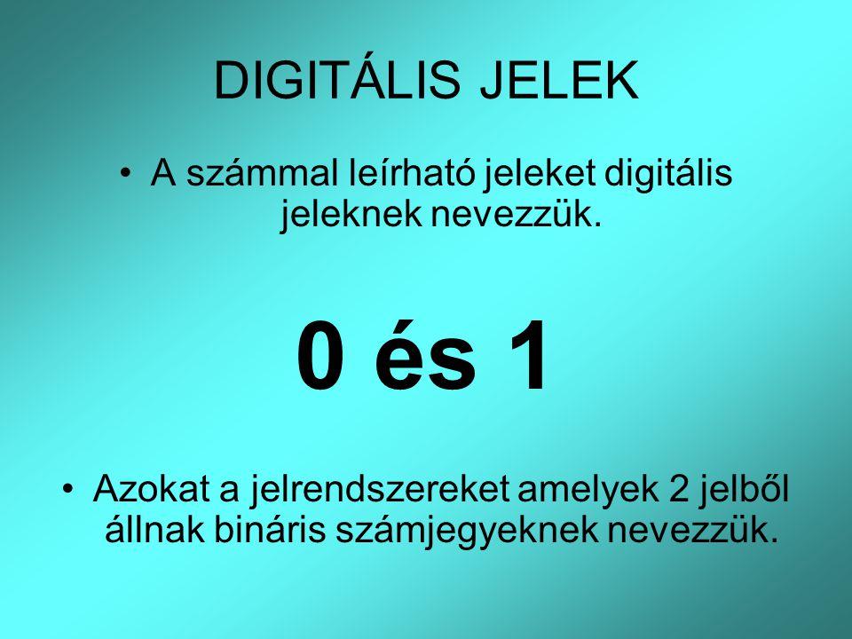 A számmal leírható jeleket digitális jeleknek nevezzük.