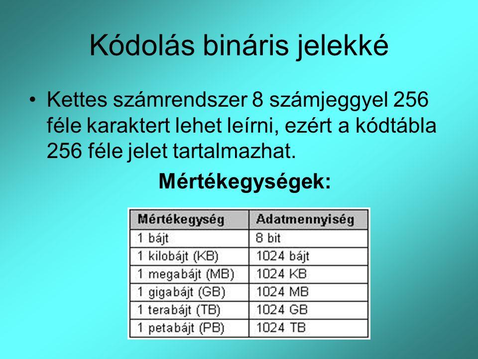 Kódolás bináris jelekké