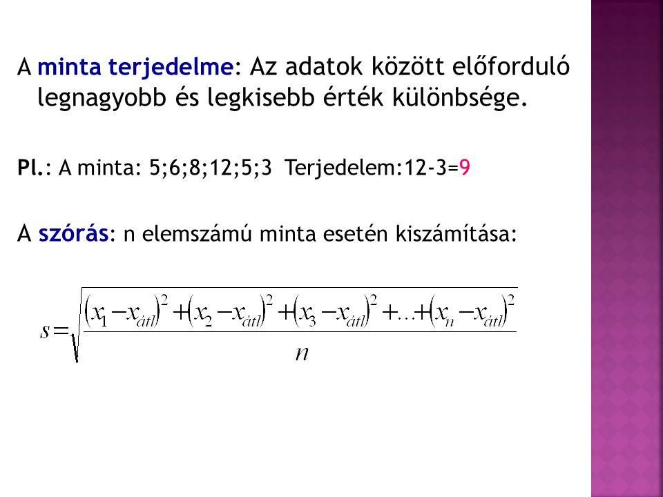 A szórás: n elemszámú minta esetén kiszámítása: