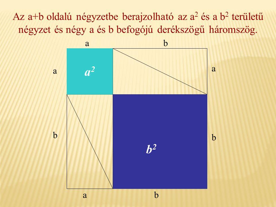 Az a+b oldalú négyzetbe berajzolható az a2 és a b2 területű négyzet és négy a és b befogójú derékszögű háromszög.