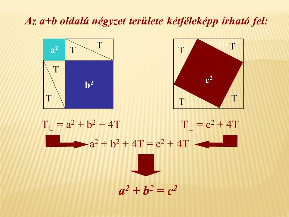 a2 + b2 = c2 Az a+b oldalú négyzet területe kétféleképp írható fel: