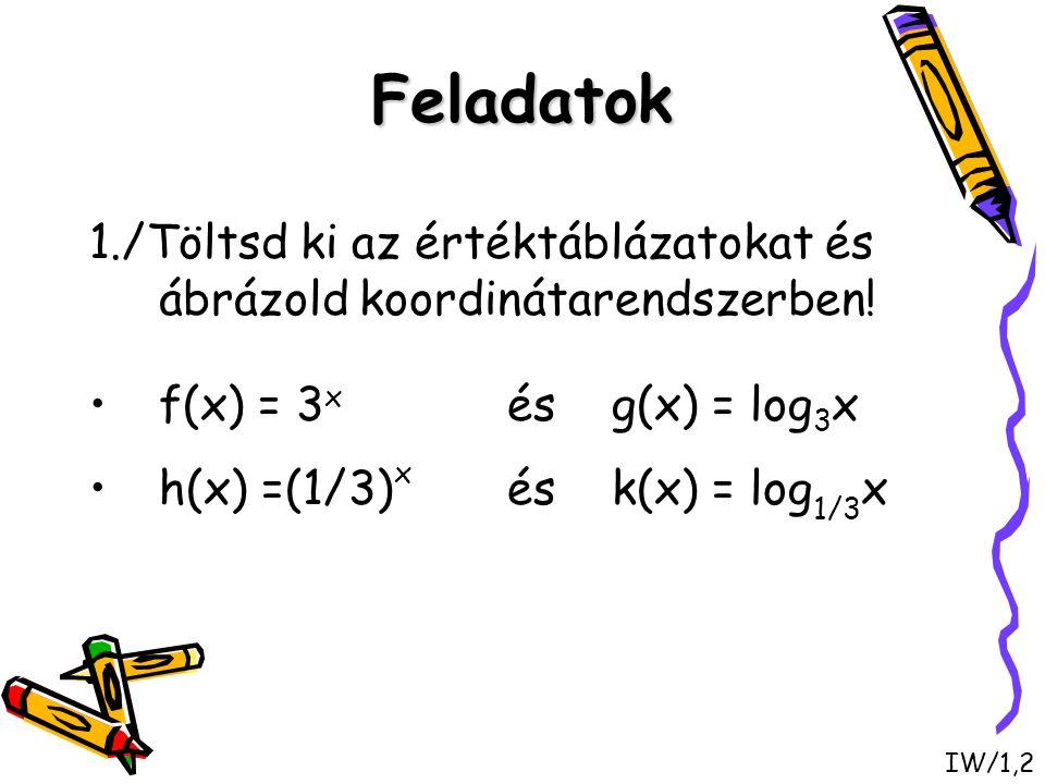 Feladatok 1./Töltsd ki az értéktáblázatokat és ábrázold koordinátarendszerben! f(x) = 3x és g(x) = log3x.