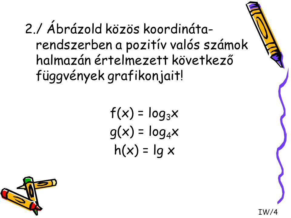 2./ Ábrázold közös koordináta-rendszerben a pozitív valós számok halmazán értelmezett következő függvények grafikonjait!